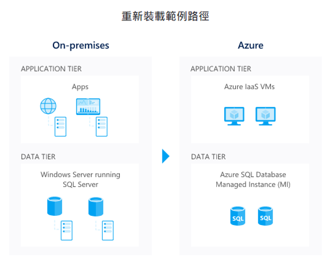 Azure application tier